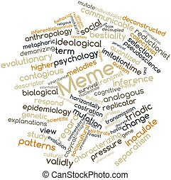 Word cloud for Meme - Abstract word cloud for Meme with...