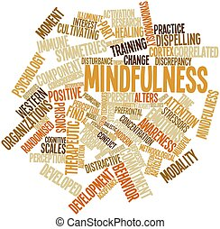 Word cloud for Mindfulness - Abstract word cloud for...