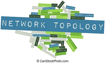 Network topology - Abstract word cloud for Network topology...