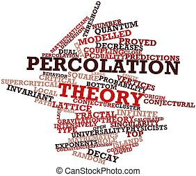 Percolation theory - Abstract word cloud for Percolation...