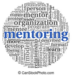 Mentoring concept in tag cloud - Mentoring related words...