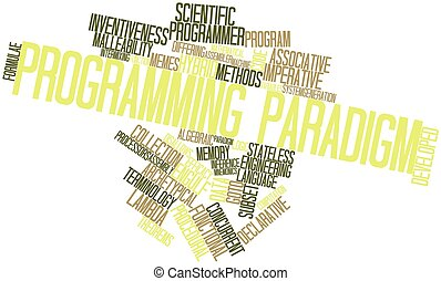 Word cloud for Programming paradigm - Abstract word cloud...