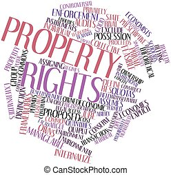 Property rights - Abstract word cloud for Property rights...