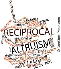 Word cloud for Reciprocal altruism - Abstract word cloud for...