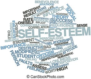 Self-esteem - Abstract word cloud for Self-esteem with...