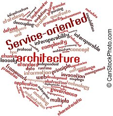 Service-oriented architecture - Abstract word cloud for...