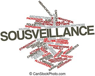 Sousveillance - Abstract word cloud for Sousveillance with...