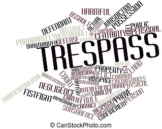 Trespass - Abstract word cloud for Trespass with related...