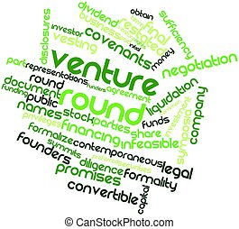 Word cloud for Venture round - Abstract word cloud for...