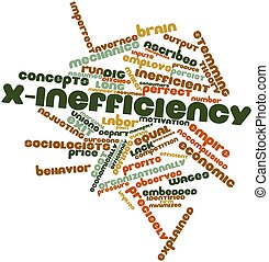 Word cloud for X-inefficiency - Abstract word cloud for...