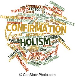 Word cloud for Confirmation holism - Abstract word cloud for...
