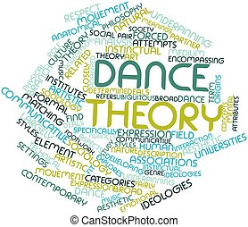 Word cloud for Dance theory - Abstract word cloud for Dance...