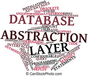 Word cloud for Database abstraction layer - Abstract word...