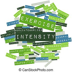 Exercise intensity - Abstract word cloud for Exercise...