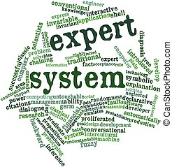 Word cloud for Expert system - Abstract word cloud for...