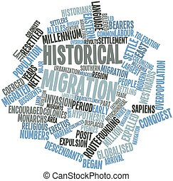 Word cloud for Historical migration - Abstract word cloud...