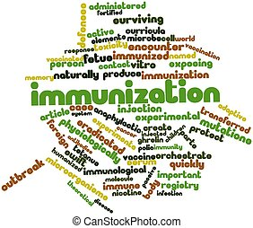 Word cloud for Immunization - Abstract word cloud for...