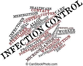 palavra, nuvem, infecção, Controle