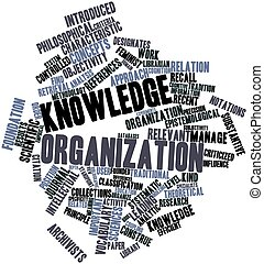 Knowledge organization - Abstract word cloud for Knowledge...