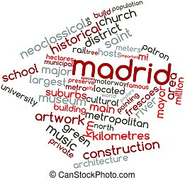 Word cloud for Madrid - Abstract word cloud for Madrid with...