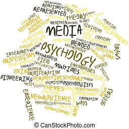 Word cloud for Media psychology - Abstract word cloud for...