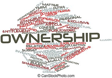 Ownership - Abstract word cloud for Ownership with related...