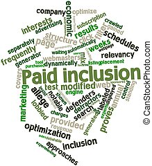 Paid inclusion - Abstract word cloud for Paid inclusion with...
