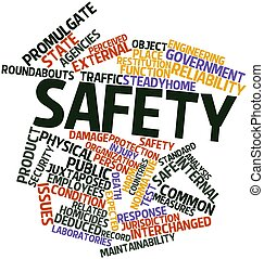 Word cloud for Safety - Abstract word cloud for Safety with...