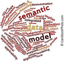 parola, nuvola, Semantic, dati, modello