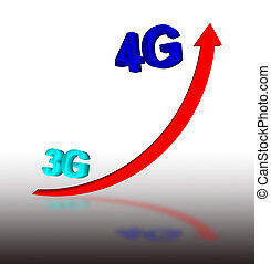 3G to 4G with arrow