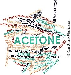 Word cloud for Acetone - Abstract word cloud for Acetone...