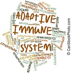 Word cloud for Adaptive immune system - Abstract word cloud...