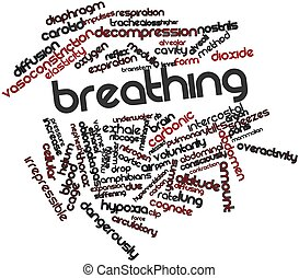 Breathing - Abstract word cloud for Breathing with related...