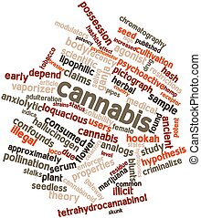 Cannabis - Abstract word cloud for Cannabis with related...