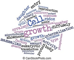 Word cloud for Cell growth - Abstract word cloud for Cell...