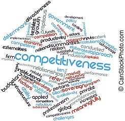 Word cloud for Competitiveness - Abstract word cloud for...