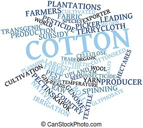 Word cloud for Cotton - Abstract word cloud for Cotton with...