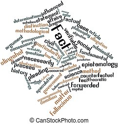 Word cloud for Fact - Abstract word cloud for Fact with...