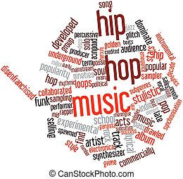 Word cloud for Hip hop music - Abstract word cloud for Hip...