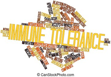 Word cloud for Immune tolerance - Abstract word cloud for...