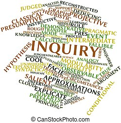 Inquiry - Abstract word cloud for Inquiry with related tags...