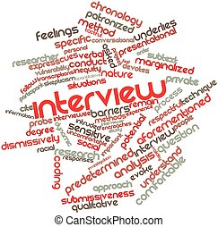 Interview - Abstract word cloud for Interview with related...