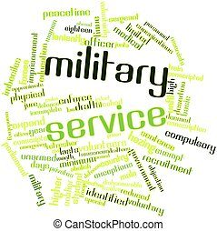 Word cloud for Military service - Abstract word cloud for...