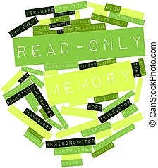 Read-only memory - Abstract word cloud for Read-only memory...