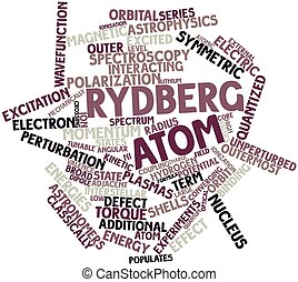 Word cloud for Rydberg atom - Abstract word cloud for...