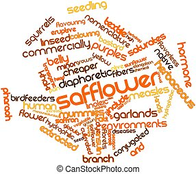 Safflower - Abstract word cloud for Safflower with related...
