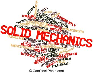 Word cloud for Solid mechanics - Abstract word cloud for...