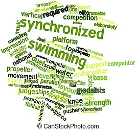 Synchronized swimming - Abstract word cloud for Synchronized...