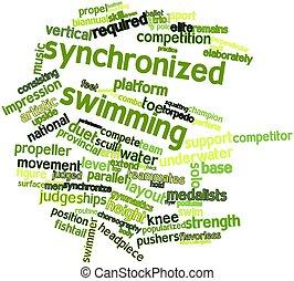 palavra, nuvem, Sincronizado, natação