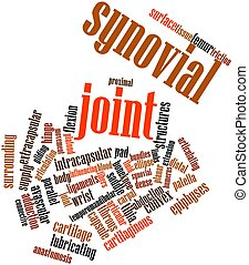 Synovial joint - Abstract word cloud for Synovial joint with...